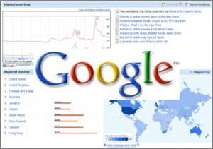 5 Free Google Research Tools for Authors and Publishers