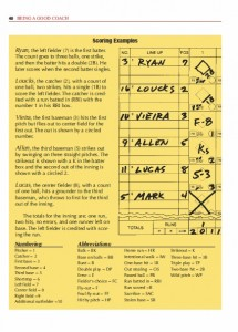 Coaching Youth Baseball-Print book page