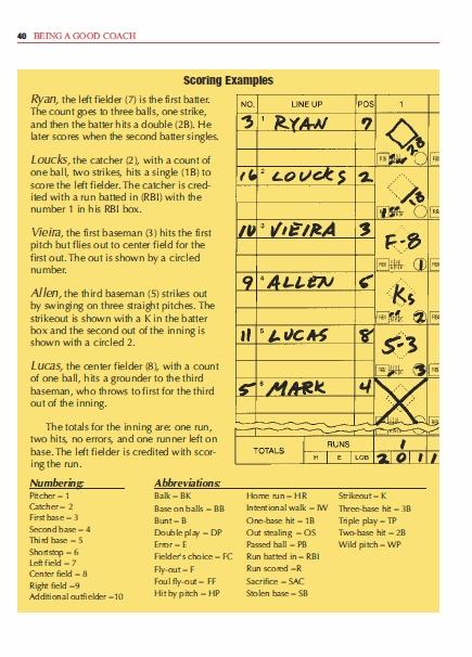 Coaching Youth Baseball-Print book page