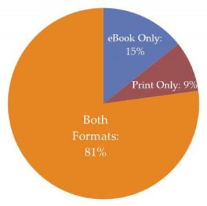 Does a print book make an eBook publisher legitimate?