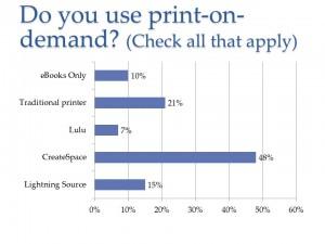 Do you use print on demand, POD? (ebook publisher survey)