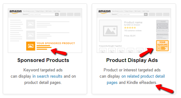 Advertising Kindle eBooks-sponsored products and product display ads
