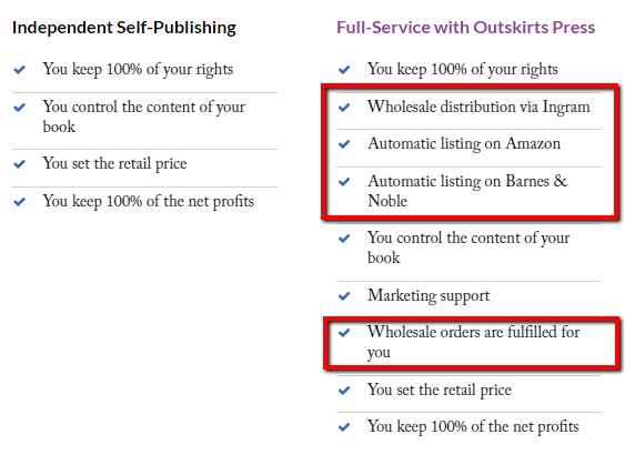 Self-Publishing packages distribution