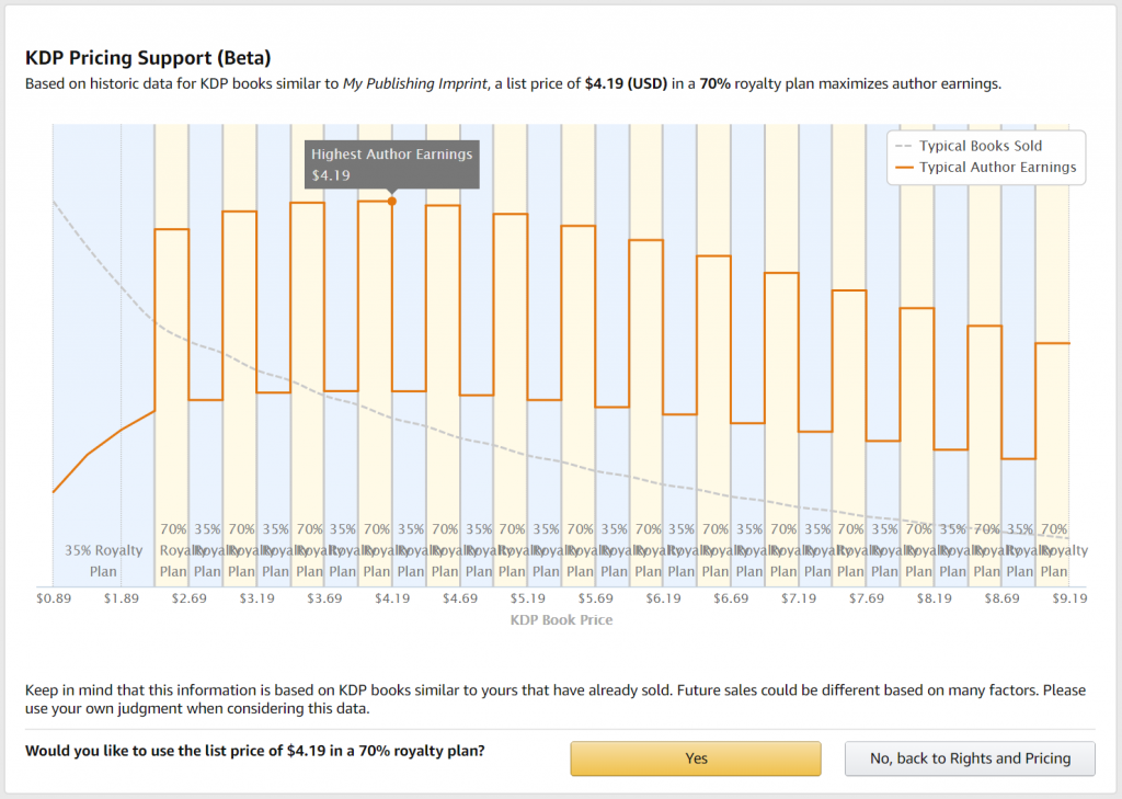 Amazon KDP KIndle eBook Pricing Tool