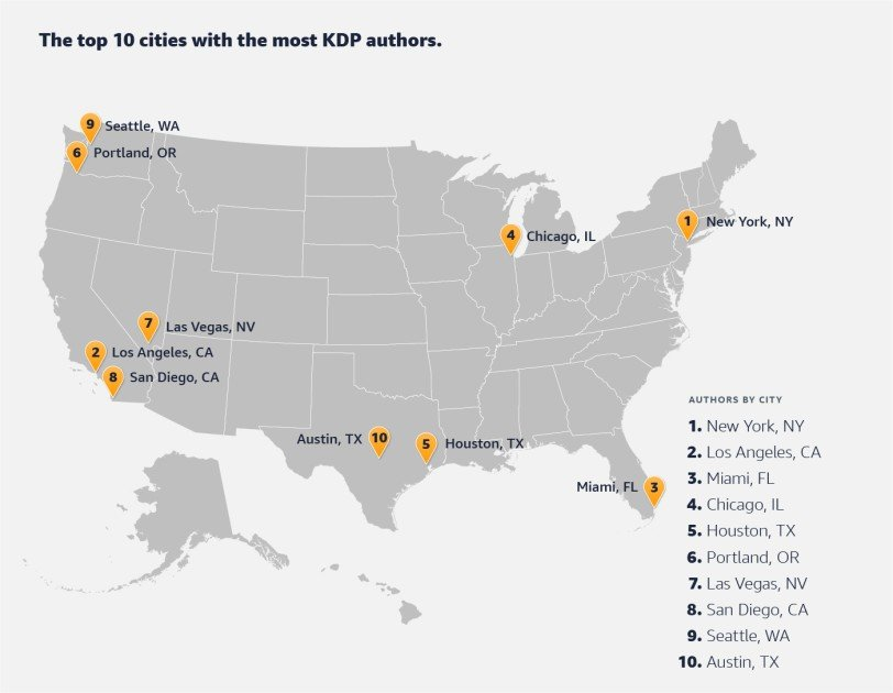 Top 10 cities with the most Amazon KDP authors